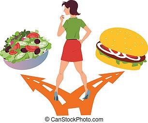אוכל בריא, או, מהיר
