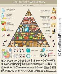 אוכל, בריא, פירמידה, לאכול, infographic