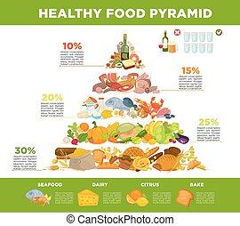 אוכל, בריא, infographic, פירמידה, eating.