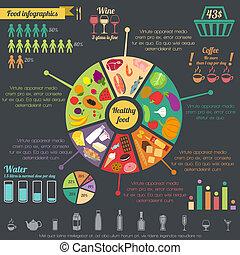 אוכל בריא, infographic