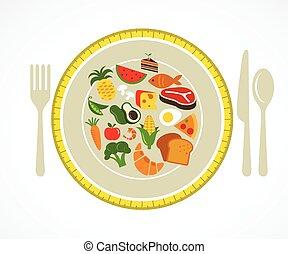 אוכל, דפן, בריאות