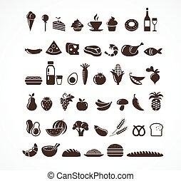 אוכל, יסודות, איקונים