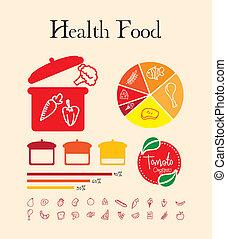 אוכל של בריאות