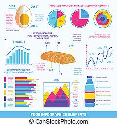 אוכל, infographic, יסודות