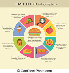 אוכל, infographic, מהיר