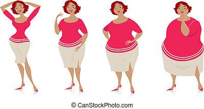 אחרי, השתנה, דיאטה, מדוד
