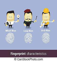 איש, מאפיינים, טביעת אצבעות