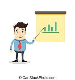 איש, עסק, סטטיסטיקה