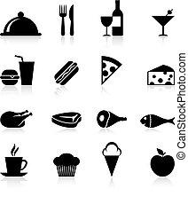 אכלן, אוכל, קבע, איקון