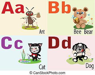 אלפבית, בעל חיים, a