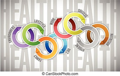 אפן, עיקרים, הקלד, בריאות