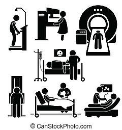 בדיקה כללית, בית חולים, רפואי, דיאגנוזה