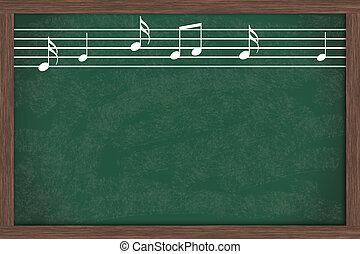 בית ספר, מוסיקה, ימים