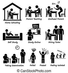 בית, homeschooling, חינוך, בית ספר