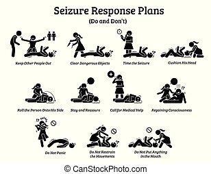 במשך, מה ש, seizure.