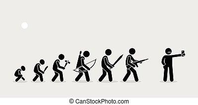 בן אנוש, נשקים, היסטוריה, timeline., אבולוציה