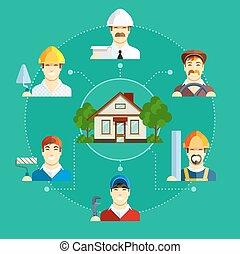 בנין, דירה, קבע, איקונים, house., מיקצוע