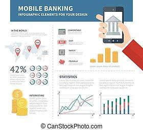 בנקאות, infographic, אונליין
