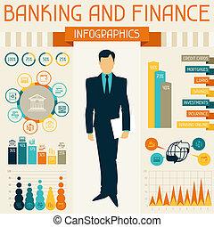 בנקאות, infographics., ממן