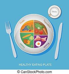 בריא אוכל, דפן