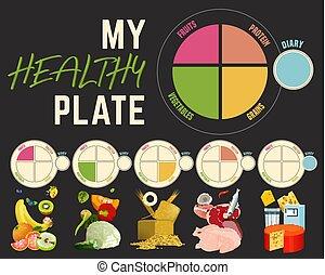 בריא, דפן, לאכול