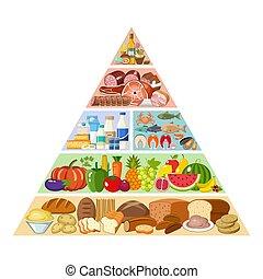 בריא, פירמידה, infographic, אוכל, לאכול