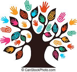 גוון, עץ, הפרד, ידיים