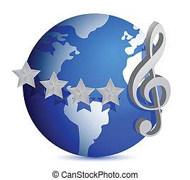 גלובוס, דוגמה, מוסיקה רואה