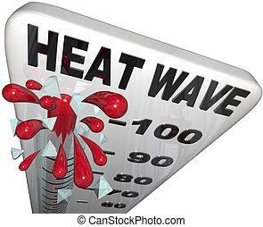 גל חום, טמפרטורות, מדד חום