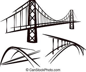 גשרים, קבע