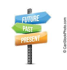 דוגמה, חתום, עבר, עתיד, עצב, מתנה