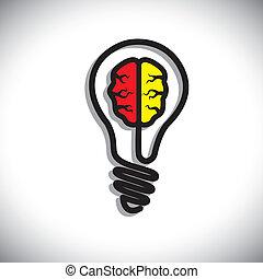 דור, מושג, פתרון, יצירתיות, רעיון, בעיה