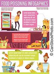 דירה, אוכל, פוסטר, infographic, להרעיל, גורם