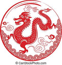 דרקון, חדש, סיני, שנה