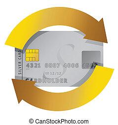 הגנת צרכן, כרטיס אשראי, קבוע