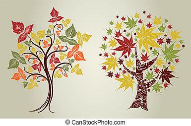 הודיה, leafs., עצים