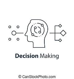 החלטה, פסיכולוגיה, לחשוב, או, קריטי, לעשות, תורת העצבים, פסיכיאטריה, מדע