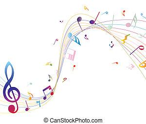 הערות מוסיקליות, מאלטיכולאור