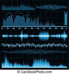 השמע, set., הכנסה לכל מניה, רקע., מוסיקה, גלים, 8