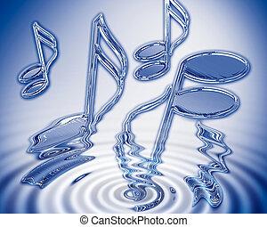 השקה, מוסיקה
