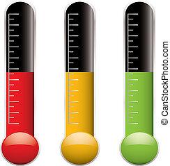 ווריאציה, מדד חום