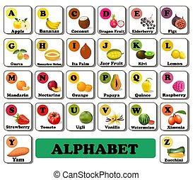 וקטור, אנגלית, עינב, ירק, אלפבית, דוגמה, פרי