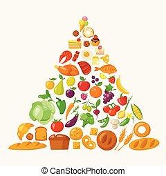 וקטור, בריא, pyramid., אוכל, infographic, פוסטר