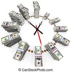 זמן, כסף