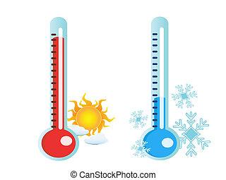 חם, קור, טמפרטורה, מדד חום