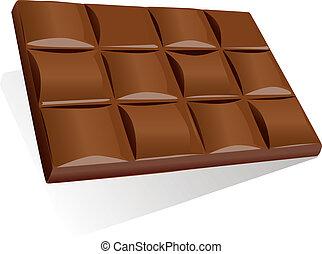 חסום, שוקולד