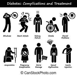 טיפול, complications, סוכרת