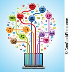 טכנולוגיה, אפליקציה, עץ