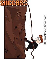טפס, עסק, הצלחה, איש