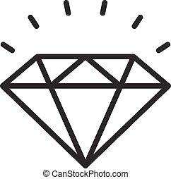 יהלום, תאר, איקון